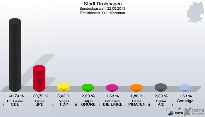 Bundestagswahl_2013_Huetzemert